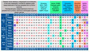 Налоговый календарь на 2015 год